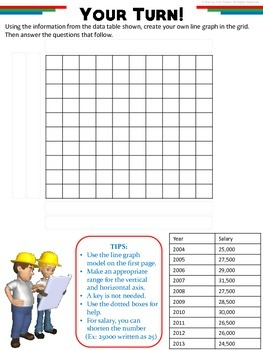 Line Graphs: How-To Printable