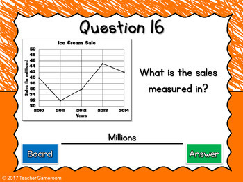 Line Graphs Powerpoint Game