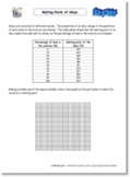 Line Graphs Practice