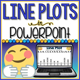 Line Plot Activities in PowerPoint