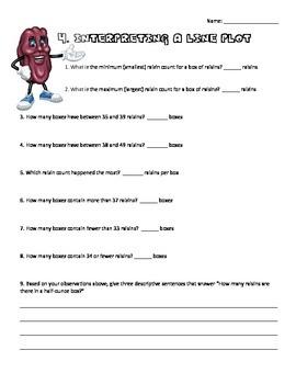 Line Plot Activity Worksheet Class Project Using Raisins, Measurement and Data