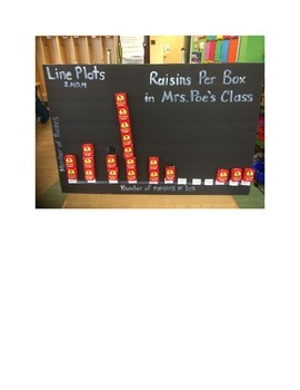 Line Plot Activity Worksheet Class Project Using Raisins,
