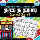 Line Plot, Bar Graph, and Picture Graph Color By Number ~ Carnival Themed