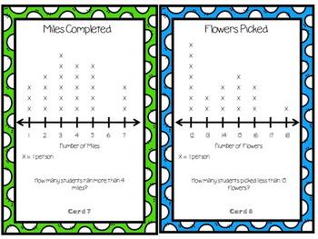 Line Plot Bundle