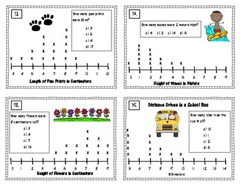Line Plot Bundle: Task Cards and Scavenger Hunts - Metric Units