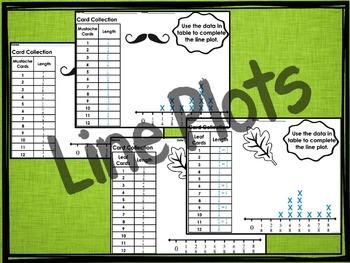 "Line Plot ""Fraction Measurements Activities"""