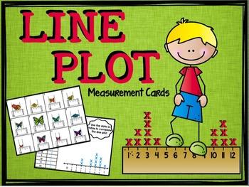"""Fraction Measurements Activities """"Line Plot"""" (Measurement Task Cards)"""