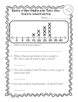 Line Plot Differentiated Activity Pages