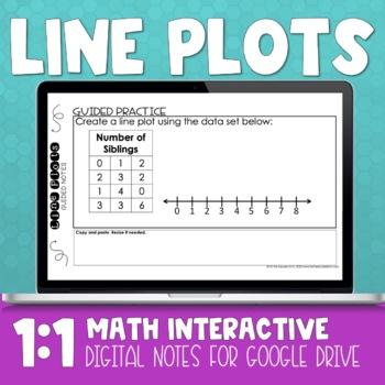 Line Plot Digital Math Notes