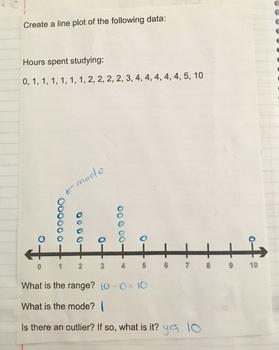 Line Plot (Dot Plot) Interactive Notebook