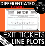 Line Plot Exit Tickets - Differentiated Math Assessments -