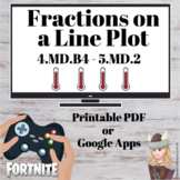 Line Plot Fractions Fortnite Mini Unit: Analyze Data Solve Problems Test Prep