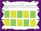 Line Plot Grades