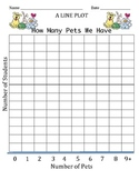 Line Plot Graph - How Many Pets We Have