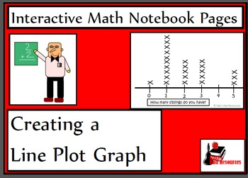 Line Plot Graph Lesson for Interactive Math Notebooks