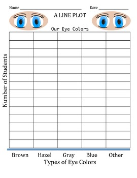 Line Plot Graph - Our Eye Colors