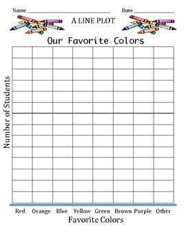 Line Plot Graph - Our Favorite Colors