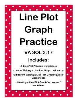 Line Plot Graph Practice Packet VA SOL 3.17