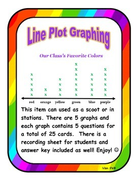 Line Plot Graphing