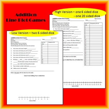 Line Plot Graphing Games addition and subtraction