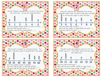 Line Plot Graphs