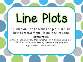 Line Plot Introduction!