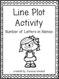 Line Plot Letters in Names