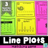 Line Plot Matching Activity Game