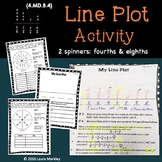 Line Plots with Fractions - math center