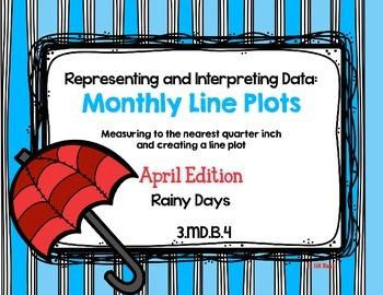 Line Plot Math Center Task Cards April #2: Measure & Interpret Data 3.MD.B.4