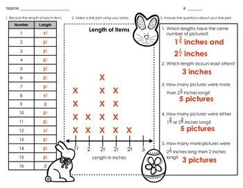 Line Plot Math Center Task Cards April: Measure & Interpret Data 3.MD.B.4
