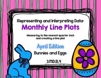 Line Plot Math Center Task Cards April: Measure & Interpre