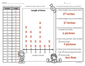 Line Plot Math Center Task Cards December #2: Measure & Interpret Data 3.MD.B.4
