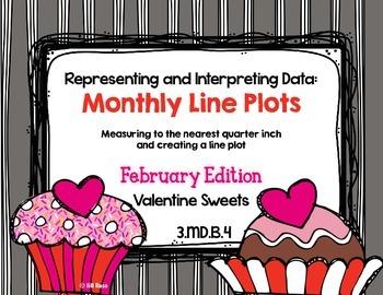 Line Plot Math Center Task Cards February #2: Measure & Interpret Data 3.MD.B.4