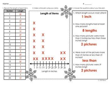 Line Plot Math Center Task Cards January #2: Measure & Interpret Data 3.MD.B.4