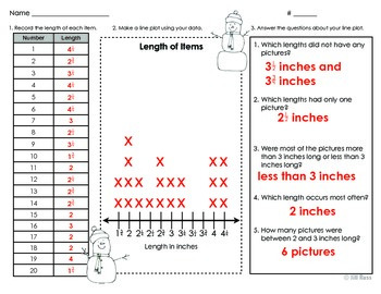 Line Plot Math Center Task Cards January: Measure & Interpret Data 3.MD.B.4