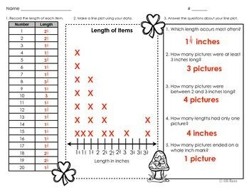 Line Plot Math Center Task Cards March: Measure & Interpret Data 3.MD.B.4