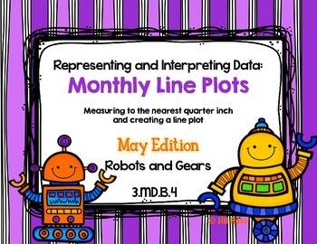 Line Plot Math Center Task Cards May #2: Measure & Interpret Data 3.MD.B.4