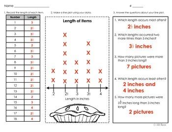 Line Plot Math Center Task Cards November: Measure & Interpret Data 3.MD.B.4