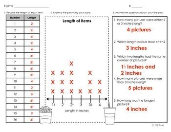 Line Plot Math Center Task Cards September #2: Measure & Interpret Data 3.MD.B.4
