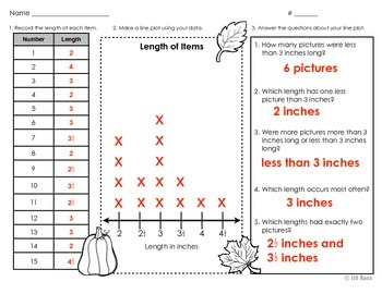 Line Plot Math Center Task Cards September: Measure & Interpret Data 3.MD.B.4
