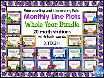 Line Plot Math Center Year Long Bundle of 20: Measure & In