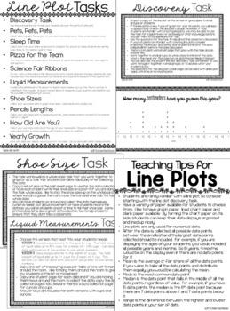 Line Plot Math Tasks