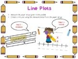 Line Plot Measurement Strips