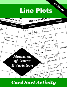 Line Plot Measures of Center and Variation