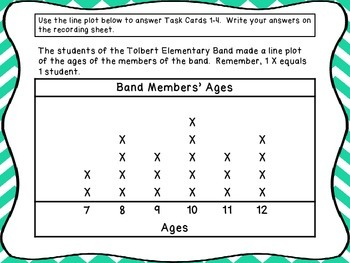 Line Plot Posters and Task Cards - 6 Line Plots and 24 Task Cards