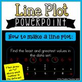 Line Plot Powerpoint