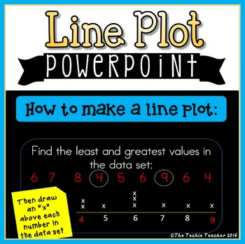 Line Plot Powerpoint