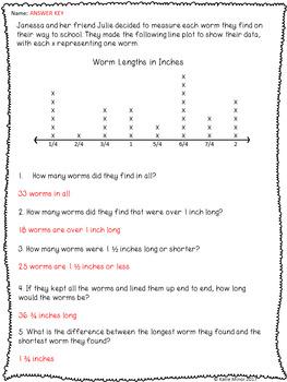 Line Plot Question Sets {4.MD.B.4}