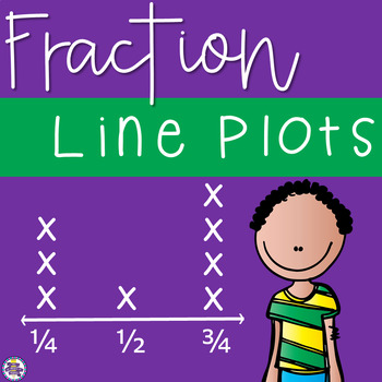 Fraction Line Plot Question Sets {4.MD.B.4}